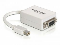 Delock DisplayPort